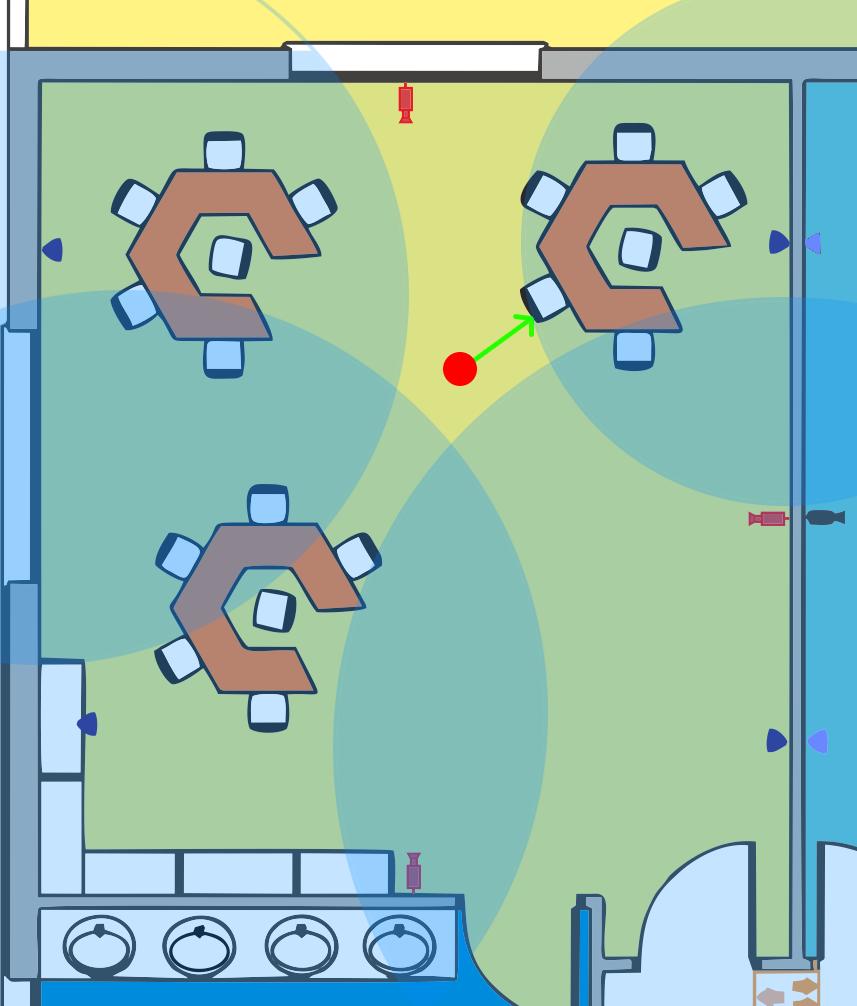 Figure 4. Indoor triangulation.