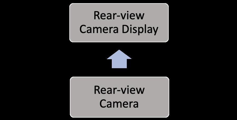 Rear_view_camera