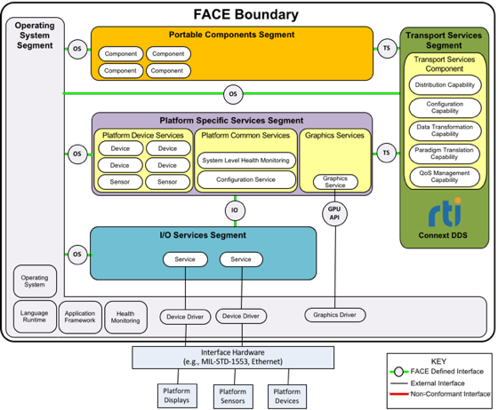 FACE_Boundary_Diagram