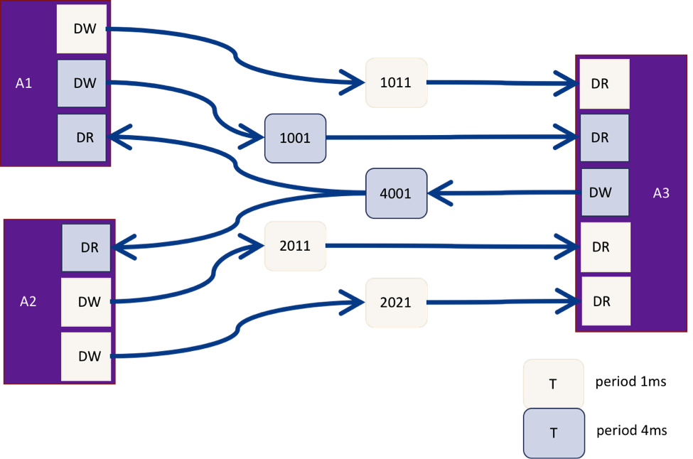 Fig 2_Real_Time_Data_Flows