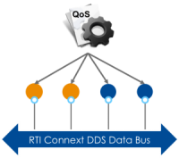 qos_databus_0.png