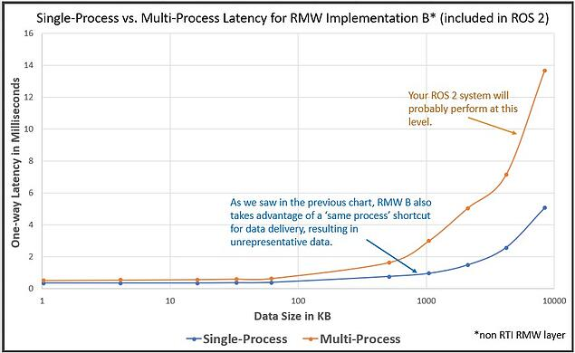 RMW B (blog) Image #2