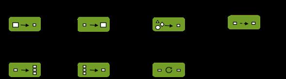 API_Routing Service