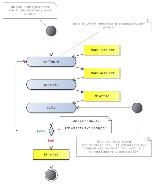 rti-blog-2019-02-14-evaluation-platform-field-build-kit-figure-2