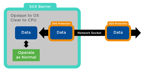 rti-blog-2019-05-30-security-hardware-way-part3-figure1