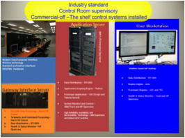 Industrial Systems Applications