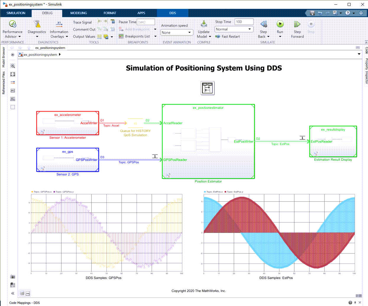 Step6_Simulating a DDS application including its QoS