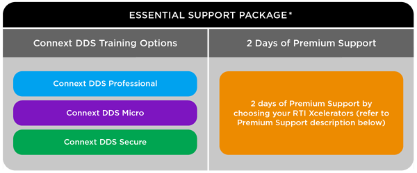 rti-diagram-support-package-essential-v4-web