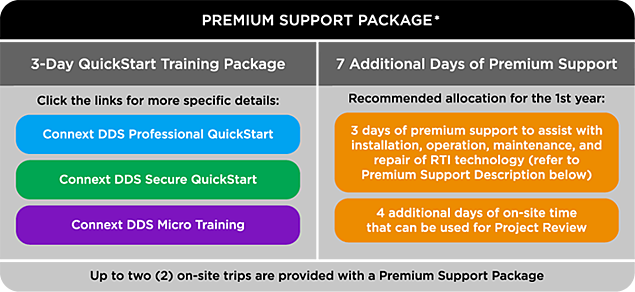 rti-diagram-support-package-premium-v1-web