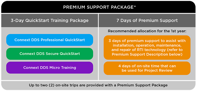 rti-diagram-support-package-premium-v3-web