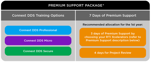 rti-diagram-support-package-premium-v4-web