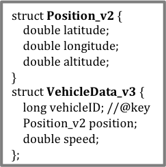 xtypes-position-type.png