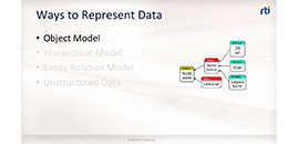 data modeling for interoperability.png