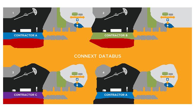RTI_Diagram_Databus_Multiple-Oil-Rig-Automation_V0_Web-760px_0718
