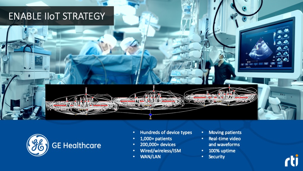 rti-customer-applications-gehealthcare2-ws