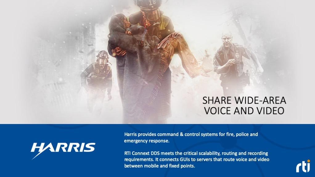 rti-customer-applications-harris-ws
