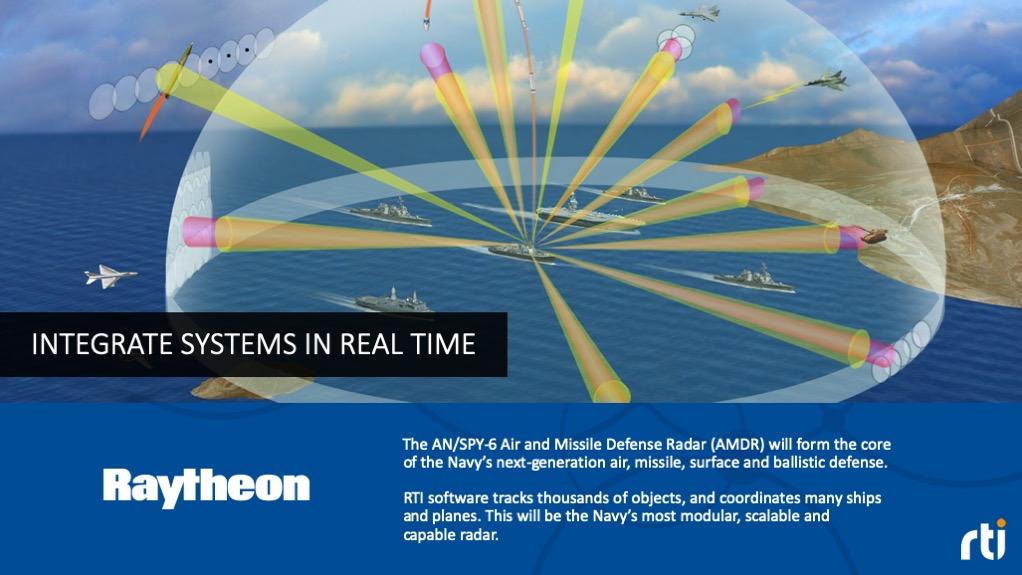 rti-customer-applications-raytheon4-ws