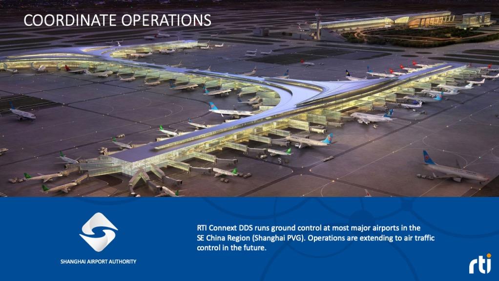 rti-customer-applications-shanghaiairport-ws
